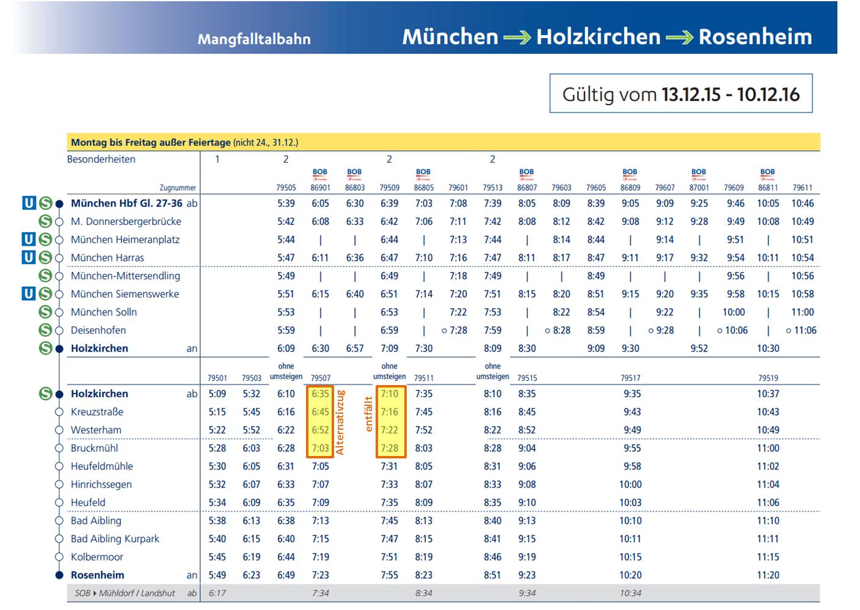 Fahrplanänderung im Zeitraum 26. Feb bis 9.Mai.